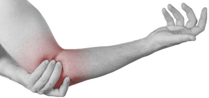 Elbow Braces Image