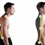 Best Back Braces for Posture - Reviews, Specs, Price & Buyer's Guide